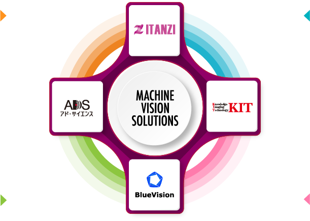 machine vision solutions
